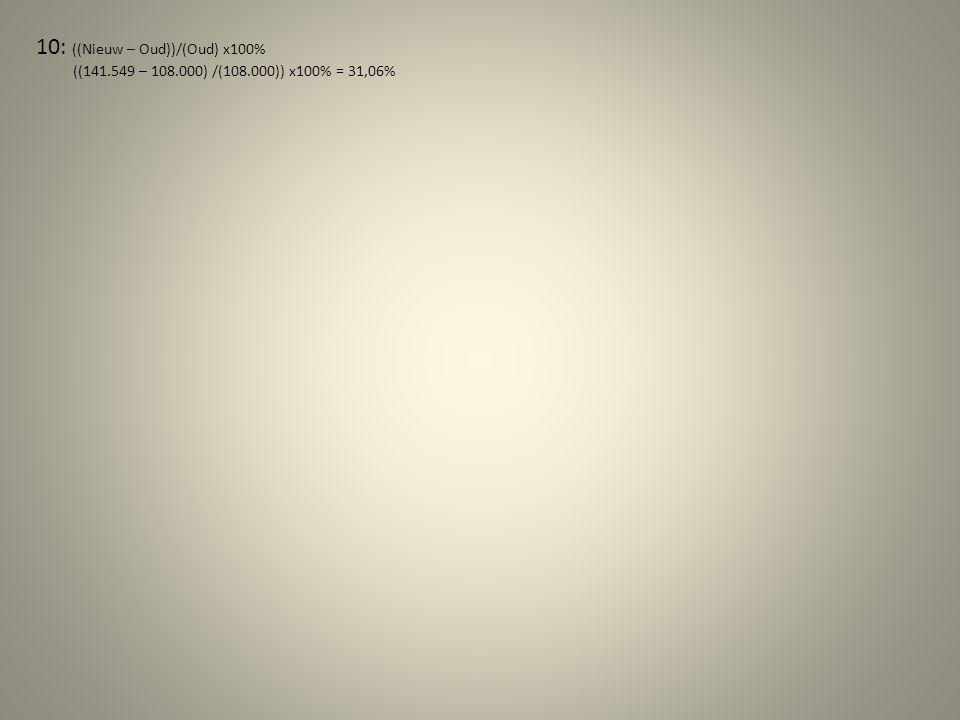 10: ((Nieuw – Oud))/(Oud) x100% ((141.549 – 108.000) /(108.000)) x100% = 31,06%