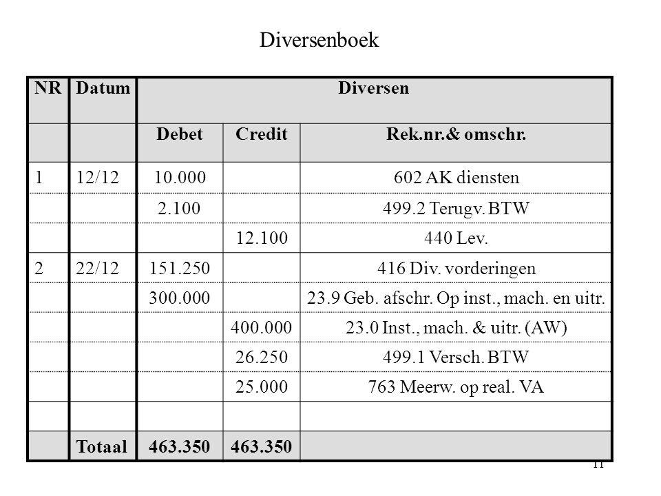 11 Diversenboek NRDatumDiversen DebetCreditRek.nr.& omschr.