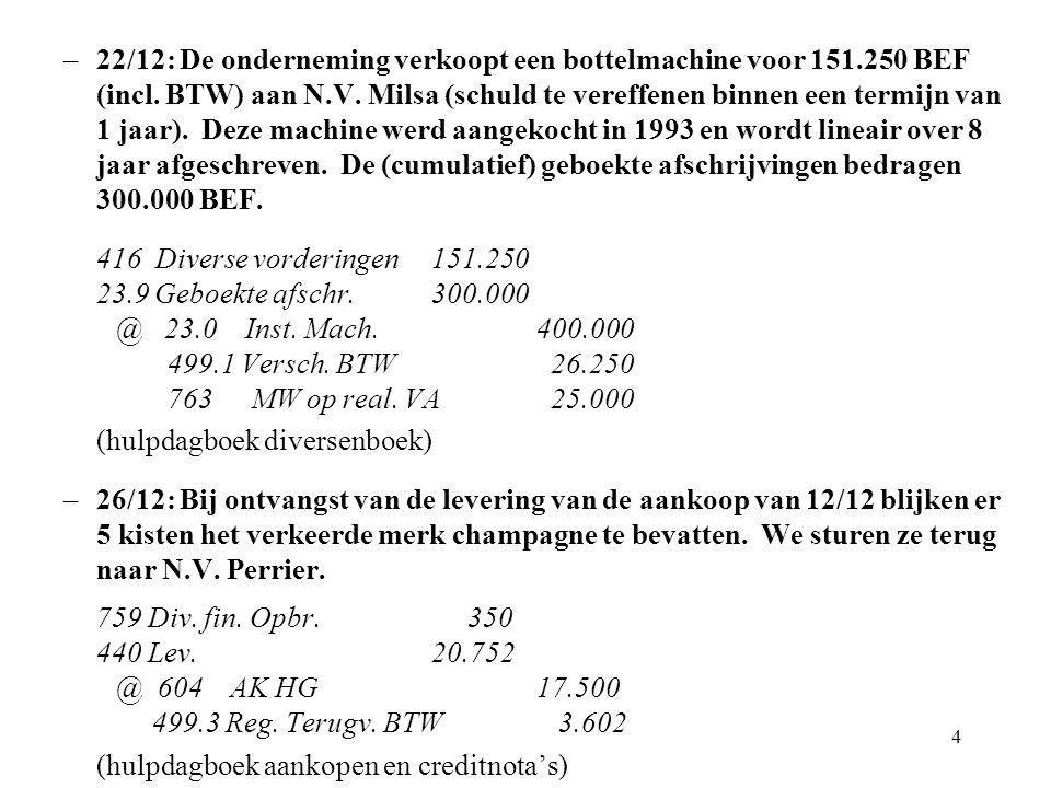 4 –22/12: De onderneming verkoopt een bottelmachine voor 151.250 BEF (incl.