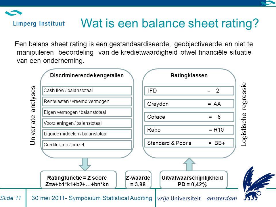 Univariate analyses Logistische regressie Een balans sheet rating is een gestandaardiseerde, geobjectiveerde en niet te manipuleren beoordeling van de