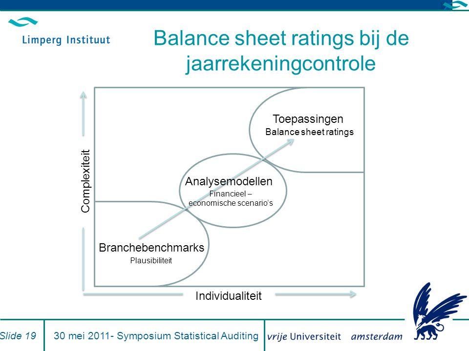Balance sheet ratings bij de jaarrekeningcontrole Branchebenchmarks Analysemodellen Toepassingen Complexiteit Individualiteit Plausibiliteit Financiee