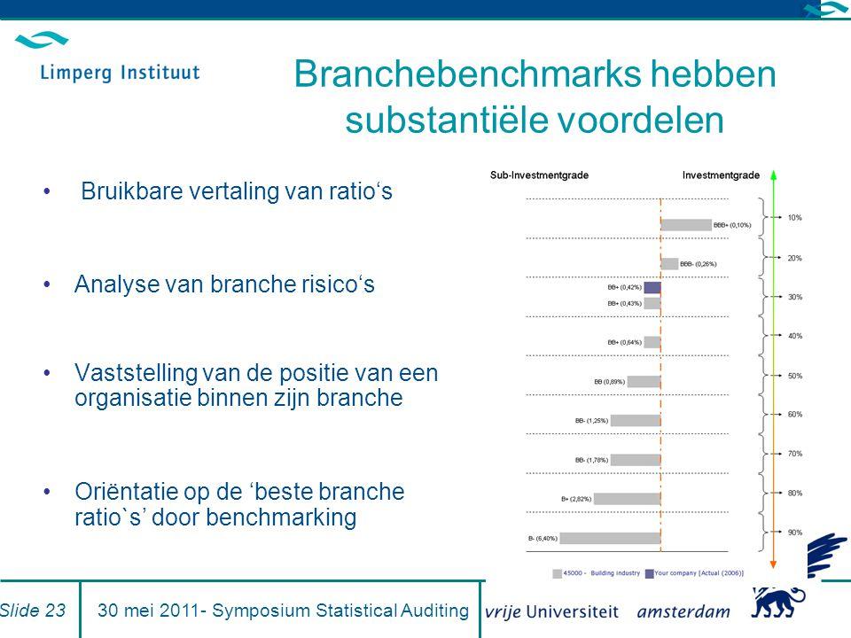 Branchebenchmarks hebben substantiële voordelen Bruikbare vertaling van ratio's Analyse van branche risico's Vaststelling van de positie van een organ