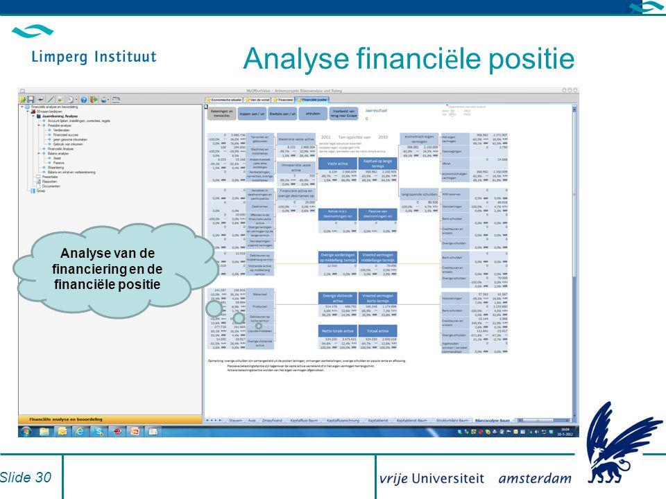 Analyse financi ë le positie Slide 30 Analyse van de financiering en de financiële positie