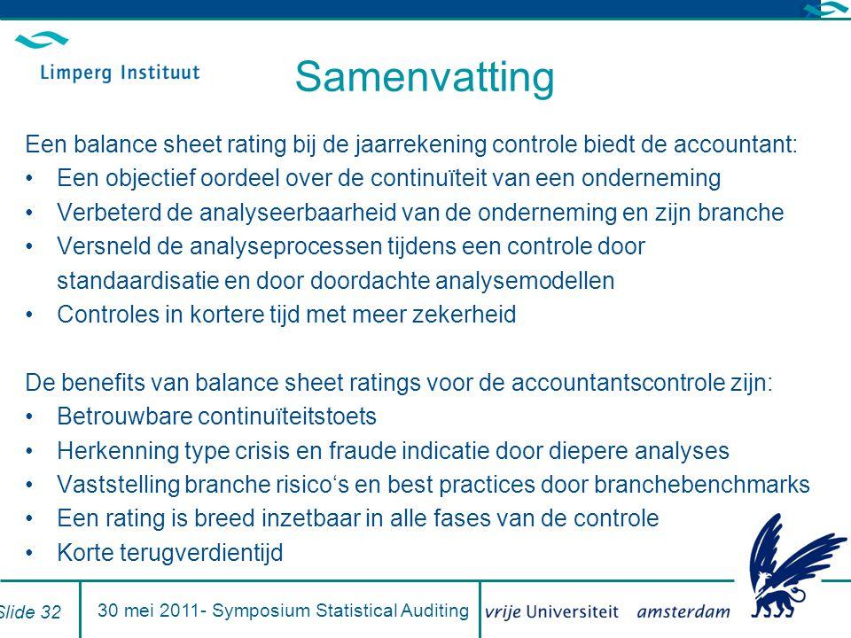 Samenvatting Een balance sheet rating bij de jaarrekening controle biedt de accountant: Een objectief oordeel over de continuïteit van een onderneming