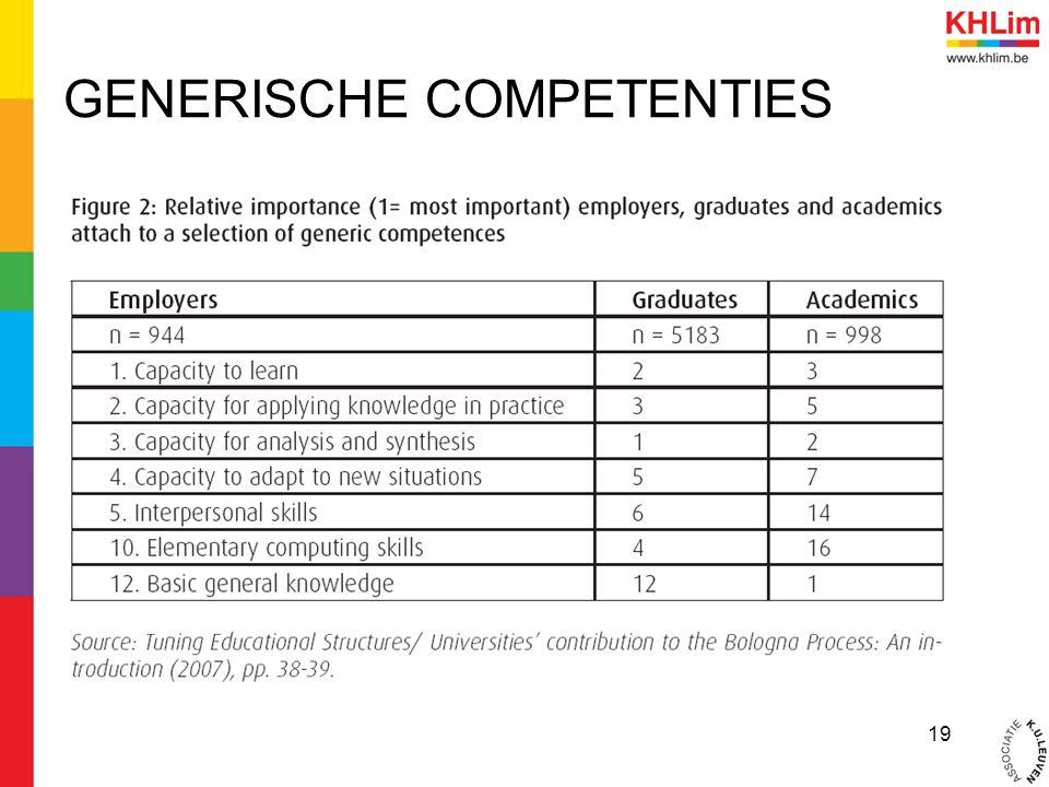 GENERISCHE COMPETENTIES 19
