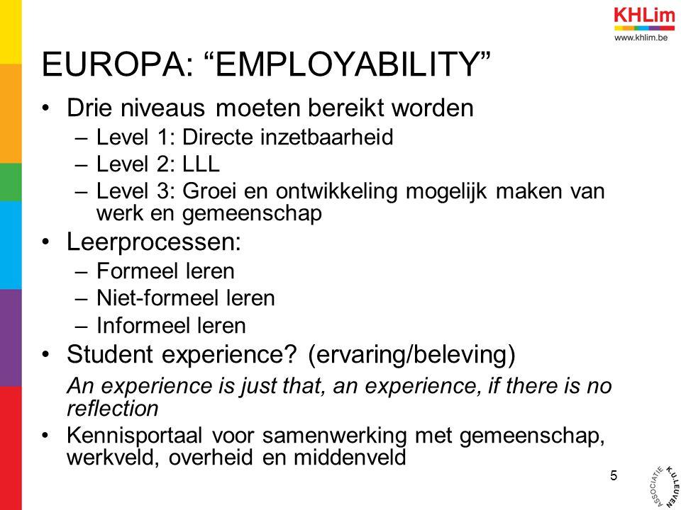 """EUROPA: """"EMPLOYABILITY"""" Drie niveaus moeten bereikt worden –Level 1: Directe inzetbaarheid –Level 2: LLL –Level 3: Groei en ontwikkeling mogelijk make"""