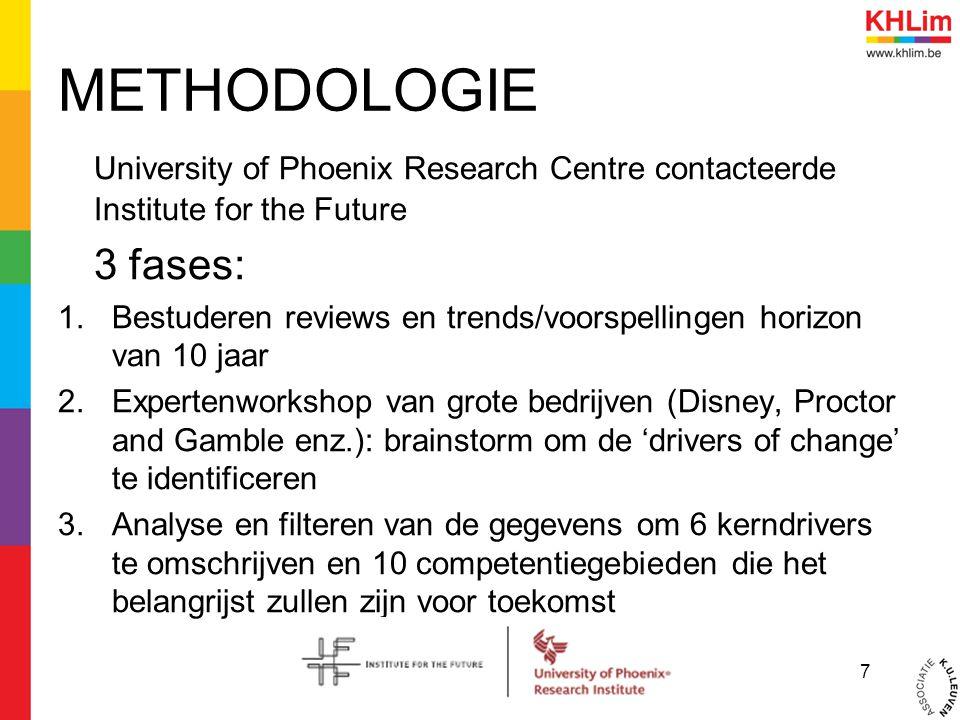 METHODOLOGIE University of Phoenix Research Centre contacteerde Institute for the Future 3 fases: 1.Bestuderen reviews en trends/voorspellingen horizo