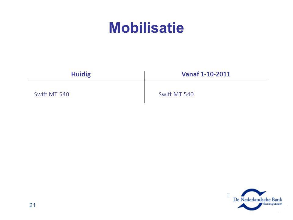 21 Swift MT 540 HuidigVanaf 1-10-2011 Swift MT 540 Mobilisatie