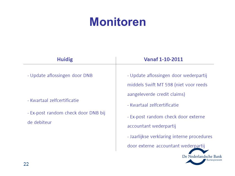 22 - Update aflossingen door DNB - Kwartaal zelfcertificatie - Ex-post random check door DNB bij de debiteur HuidigVanaf 1-10-2011 - Update aflossinge