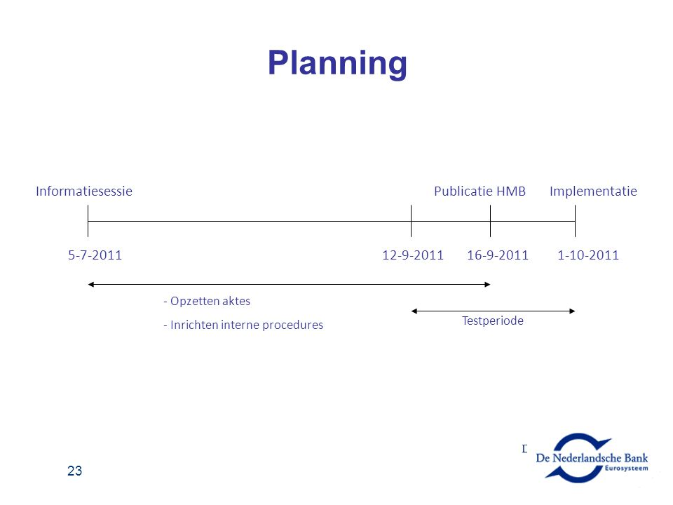 23 5-7-201112-9-20111-10-2011 InformatiesessieImplementatiePublicatie HMB 16-9-2011 Testperiode - Opzetten aktes - Inrichten interne procedures Planni