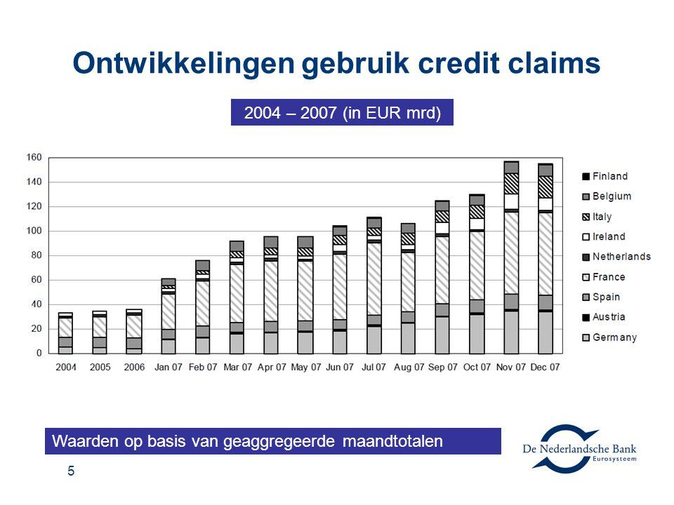 5 Ontwikkelingen gebruik credit claims 2004 – 2007 (in EUR mrd) Waarden op basis van geaggregeerde maandtotalen