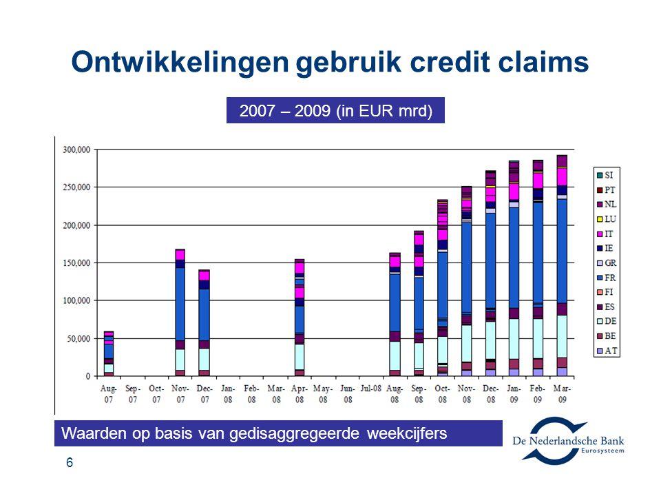 6 Ontwikkelingen gebruik credit claims 2007 – 2009 (in EUR mrd) Waarden op basis van gedisaggregeerde weekcijfers