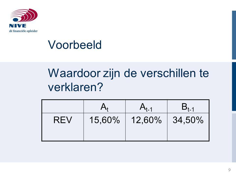 9 Voorbeeld Waardoor zijn de verschillen te verklaren? AtAt A t-1 B t-1 REV15,60%12,60%34,50%