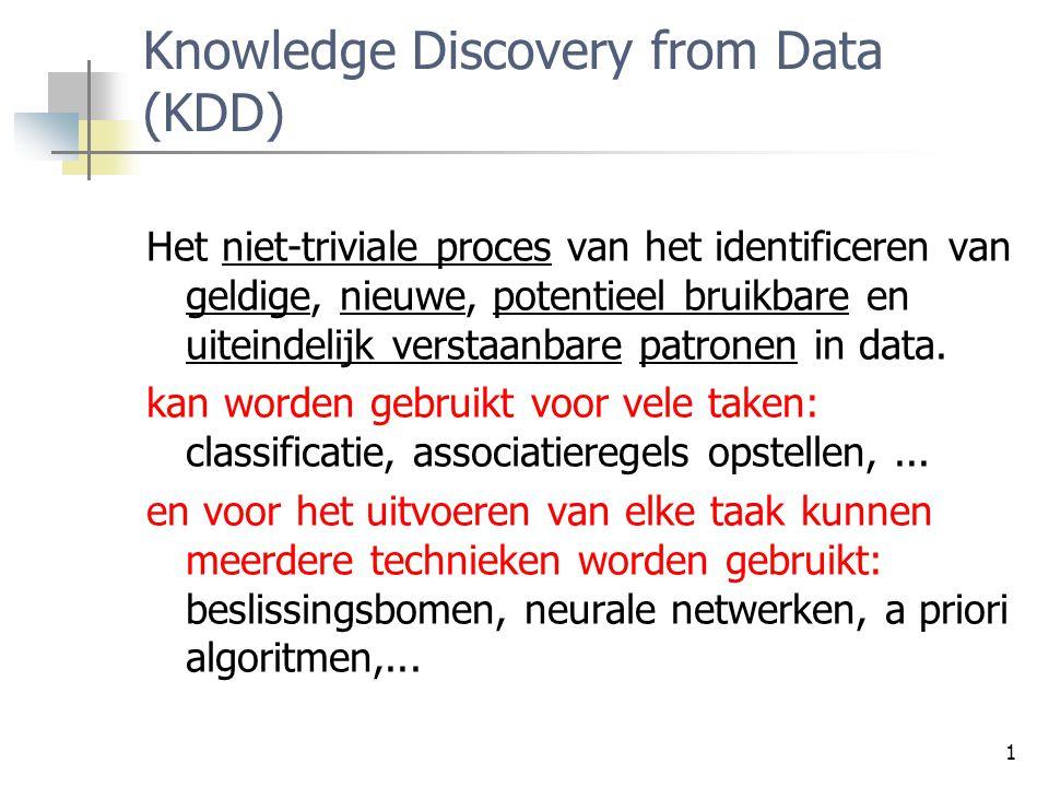 1 Knowledge Discovery from Data (KDD) Het niet-triviale proces van het identificeren van geldige, nieuwe, potentieel bruikbare en uiteindelijk verstaanbare patronen in data.