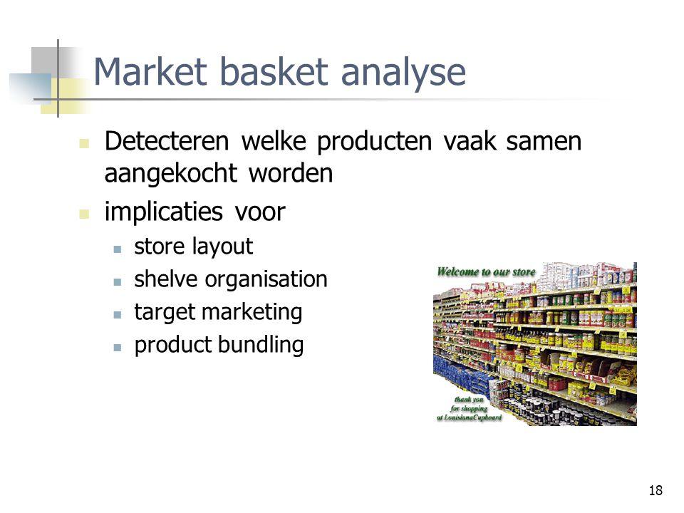 18 Market basket analyse Detecteren welke producten vaak samen aangekocht worden implicaties voor store layout shelve organisation target marketing pr