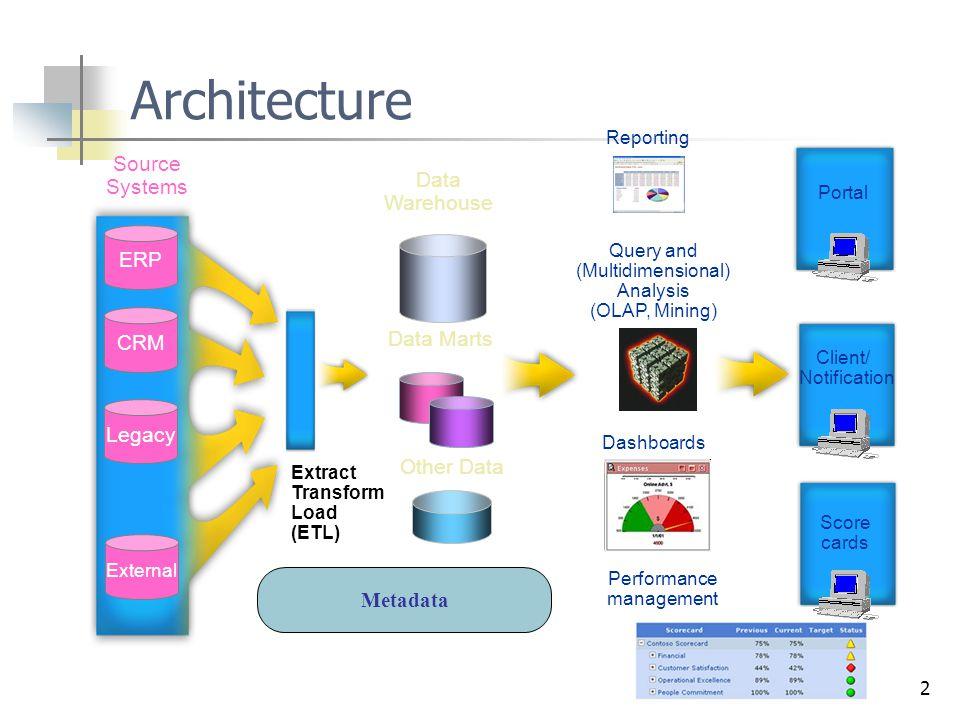 13 Prediction new data Classifier (model)