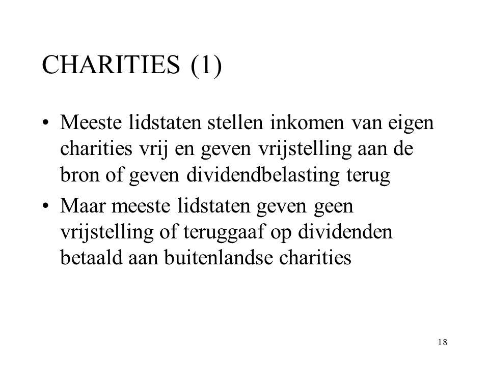 18 CHARITIES (1) Meeste lidstaten stellen inkomen van eigen charities vrij en geven vrijstelling aan de bron of geven dividendbelasting terug Maar mee