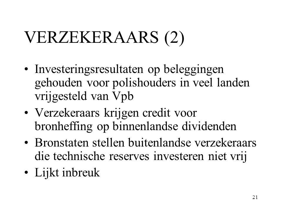 21 VERZEKERAARS (2) Investeringsresultaten op beleggingen gehouden voor polishouders in veel landen vrijgesteld van Vpb Verzekeraars krijgen credit vo