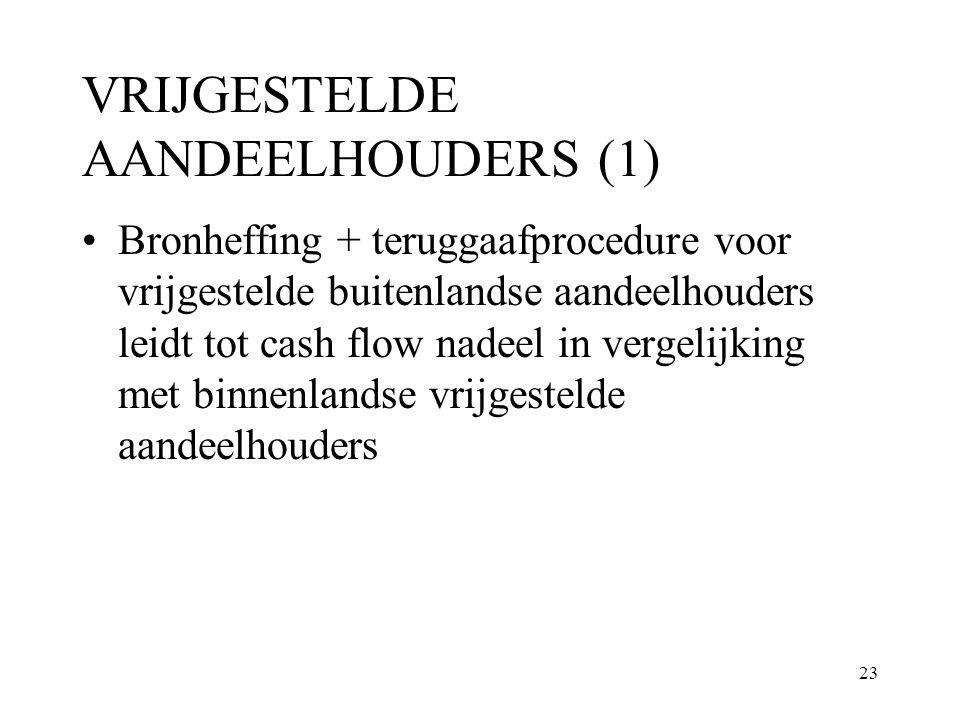 23 VRIJGESTELDE AANDEELHOUDERS (1) Bronheffing + teruggaafprocedure voor vrijgestelde buitenlandse aandeelhouders leidt tot cash flow nadeel in vergel