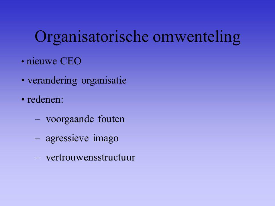 Organisatorische omwenteling nieuwe CEO verandering organisatie redenen: – voorgaande fouten – agressieve imago – vertrouwensstructuur