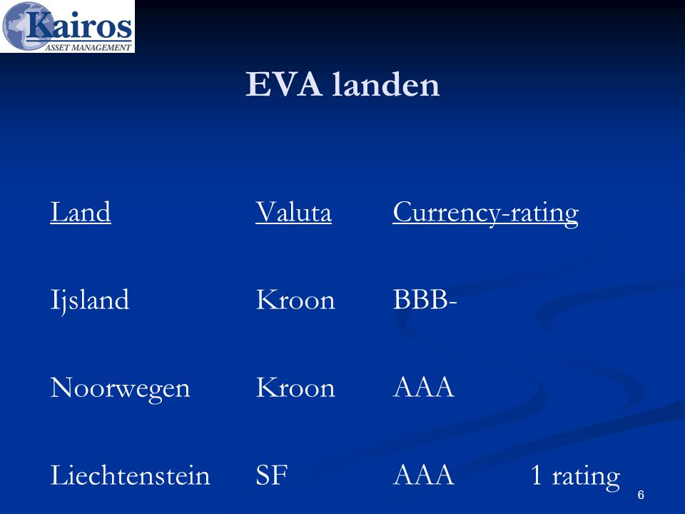 EVA landen LandValutaCurrency-rating IjslandKroonBBB- NoorwegenKroonAAA LiechtensteinSFAAA1 rating 6