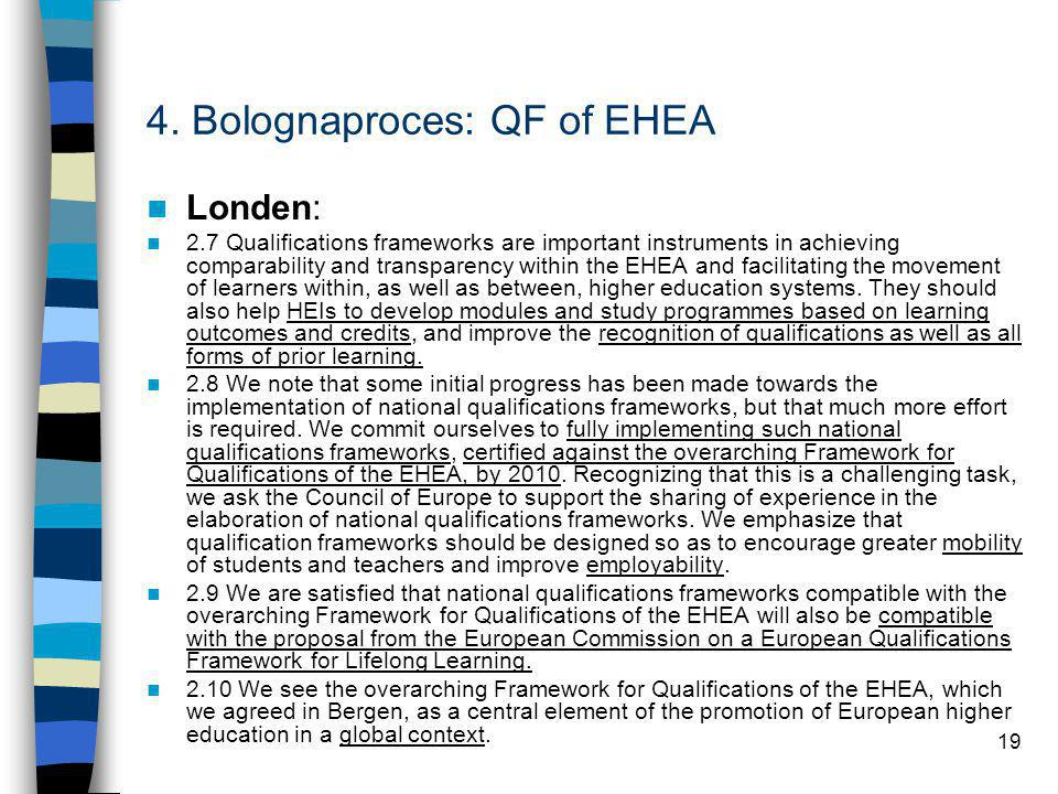 19 4. Bolognaproces: QF of EHEA Londen: 2.7 Qualifications frameworks are important instruments in achieving comparability and transparency within the
