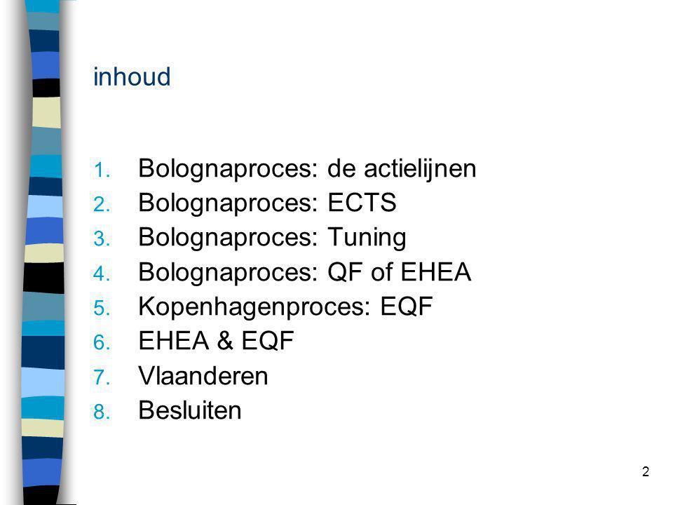 2 inhoud 1. Bolognaproces: de actielijnen 2. Bolognaproces: ECTS 3. Bolognaproces: Tuning 4. Bolognaproces: QF of EHEA 5. Kopenhagenproces: EQF 6. EHE