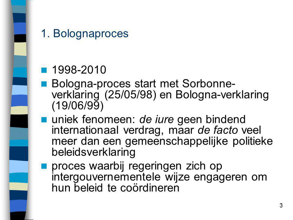 3 1. Bolognaproces 1998-2010 Bologna-proces start met Sorbonne- verklaring (25/05/98) en Bologna-verklaring (19/06/99) uniek fenomeen: de iure geen bi