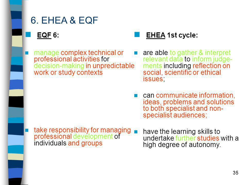 35 6. EHEA & EQF EQF 6: manage complex technical or professional activities for decision-making in unpredictable work or study contexts take responsib