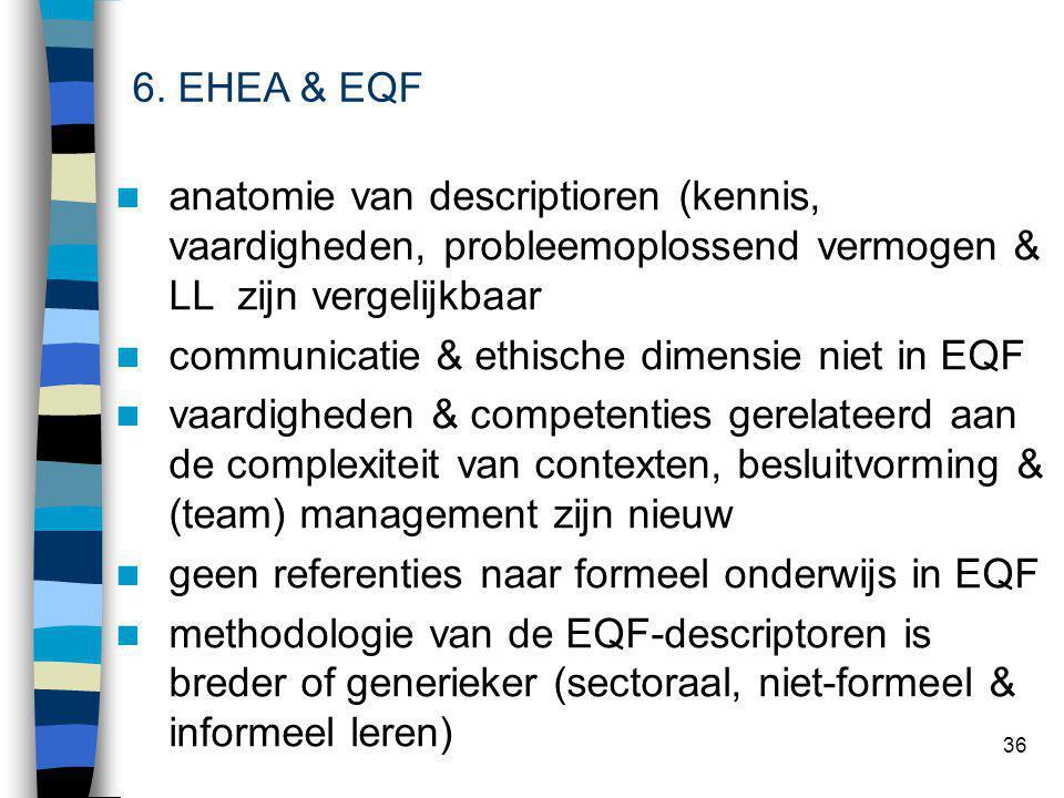 36 anatomie van descriptioren (kennis, vaardigheden, probleemoplossend vermogen & LL zijn vergelijkbaar communicatie & ethische dimensie niet in EQF vaardigheden & competenties gerelateerd aan de complexiteit van contexten, besluitvorming & (team) management zijn nieuw geen referenties naar formeel onderwijs in EQF methodologie van de EQF-descriptoren is breder of generieker (sectoraal, niet-formeel & informeel leren) 6.