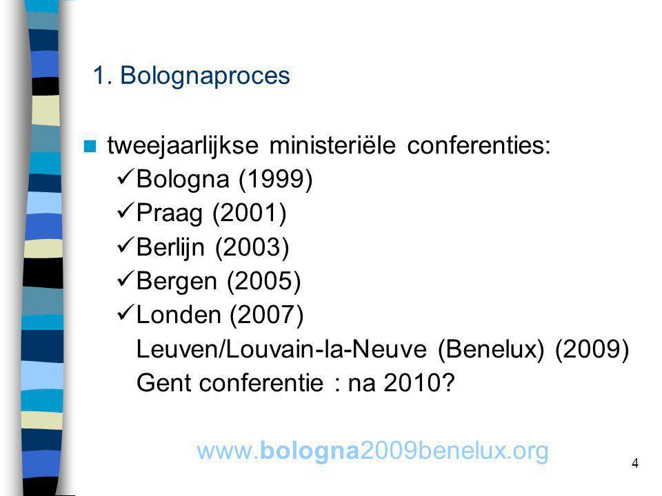 4 1. Bolognaproces tweejaarlijkse ministeriële conferenties: Bologna (1999) Praag (2001) Berlijn (2003) Bergen (2005) Londen (2007) Leuven/Louvain-la-
