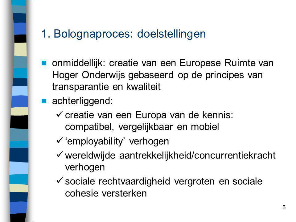 5 1. Bolognaproces: doelstellingen onmiddellijk: creatie van een Europese Ruimte van Hoger Onderwijs gebaseerd op de principes van transparantie en kw