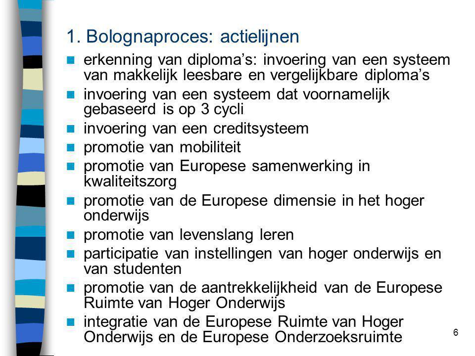 7 1.Bolognaproces: actielijnen & leerresultaten/ competenties erkenning van diploma's: invoering van een systeem van makkelijk leesbare en vergelijkbare diploma's invoering van een systeem dat voornamelijk gebaseerd is op 3 cycli invoering van een creditsysteem promotie van mobiliteit promotie van Europese samenwerking in kwaliteitszorg promotie van de Europese dimensie in het hoger onderwijs promotie van levenslang leren participatie van instellingen van hoger onderwijs en van studenten promotie van de aantrekkelijkheid van de Europese Ruimte van Hoger Onderwijs integratie van de Europese Ruimte van Hoger Onderwijs en de Europese Onderzoeksruimte
