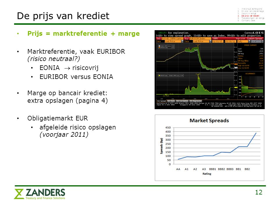 12 Prijs = marktreferentie + marge Marktreferentie, vaak EURIBOR (risico neutraal?) EONIA  risicovrij EURIBOR versus EONIA Marge op bancair krediet: extra opslagen (pagina 4) Obligatiemarkt EUR afgeleide risico opslagen (voorjaar 2011) De prijs van krediet 1.Inleiding & achtergrond 2.Drivers van kredietmarge 3.Inzicht in ratings 4.De prijs van krediet:.