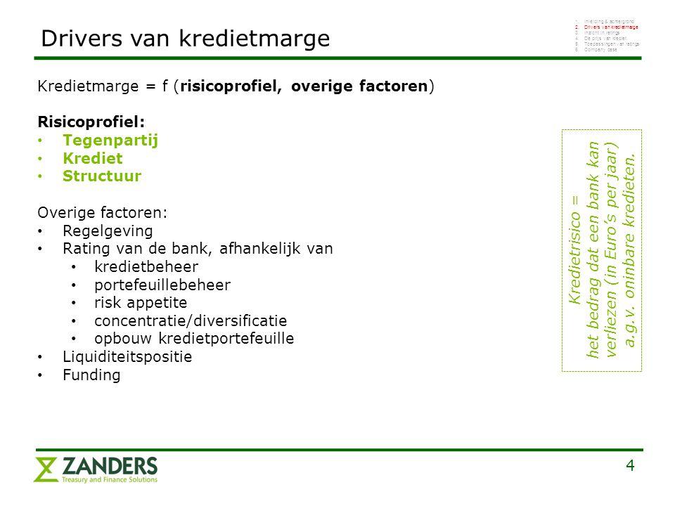 4 Drivers van kredietmarge Kredietmarge = f (risicoprofiel, overige factoren) Risicoprofiel: Tegenpartij Krediet Structuur Overige factoren: Regelgevi
