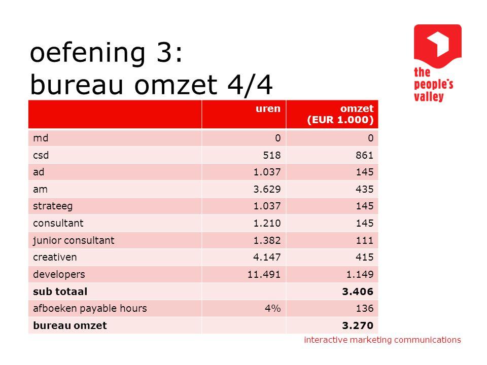 oefening 3: bureau omzet 4/4 urenomzet (EUR 1.000) md00 csd518861 ad1.037145 am3.629435 strateeg1.037145 consultant1.210145 junior consultant1.382111