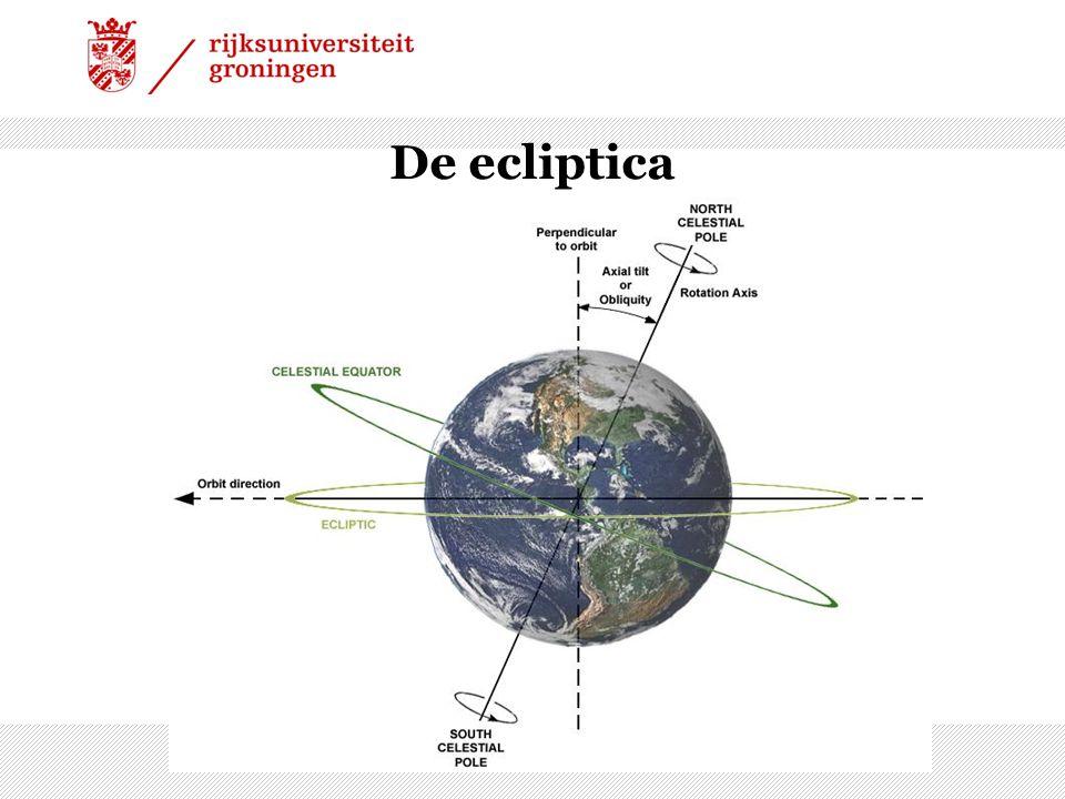 De ecliptica Credit: Galileo Galilei