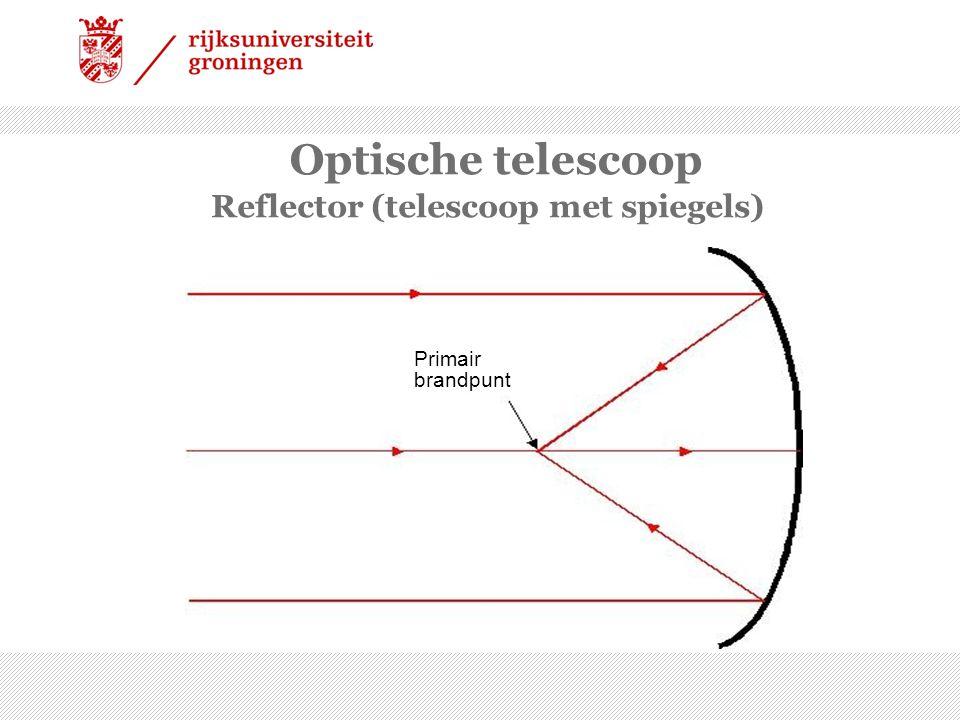 Optische telescoop Reflector (telescoop met spiegels) Primair brandpunt