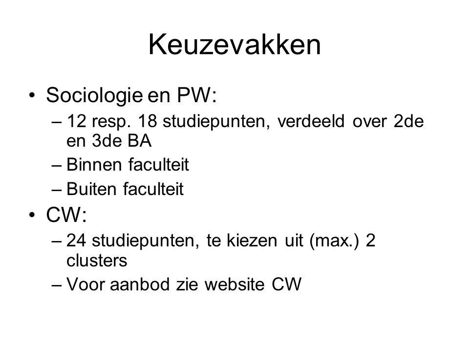 Keuzevakken Sociologie en PW: –12 resp.