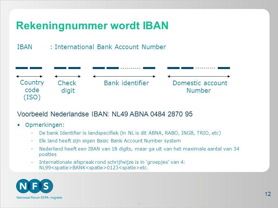 Rekeningnummer wordt IBAN IBAN: International Bank Account Number Country code (ISO) Bank identifierCheck digit Domestic account Number Opmerkingen: -