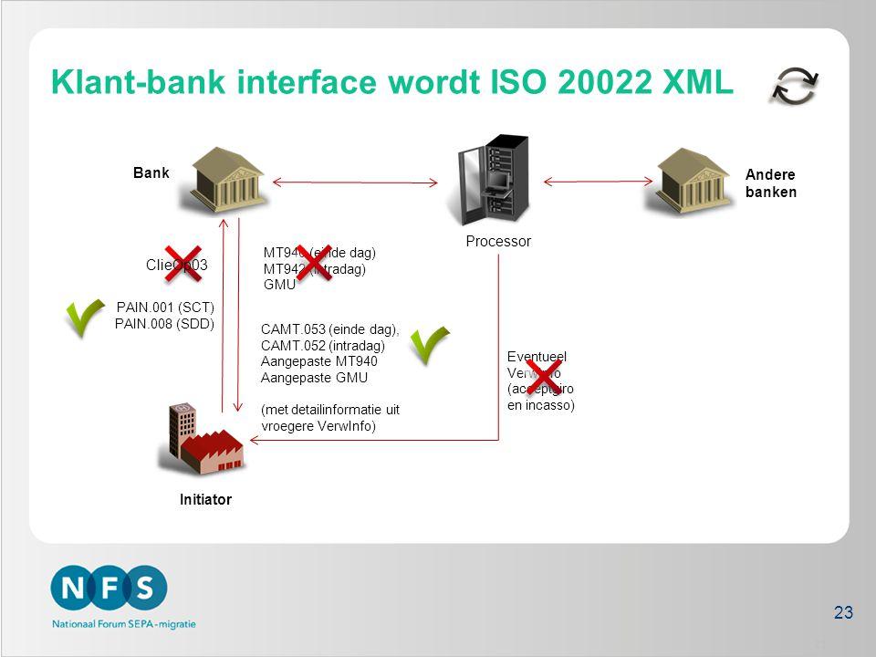 Klant-bank interface wordt ISO 20022 XML Initiator Processor MT940 (einde dag) MT942 (intradag) GMU Bank Andere banken PAIN.001 (SCT) PAIN.008 (SDD) E