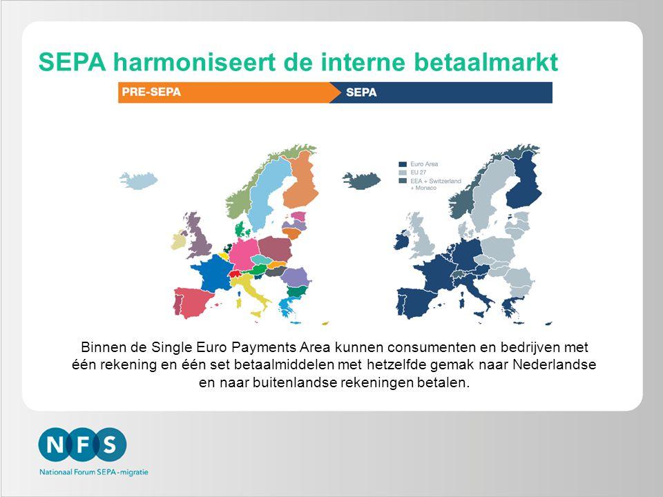 SEPA harmoniseert de interne betaalmarkt Binnen de Single Euro Payments Area kunnen consumenten en bedrijven met één rekening en één set betaalmiddele