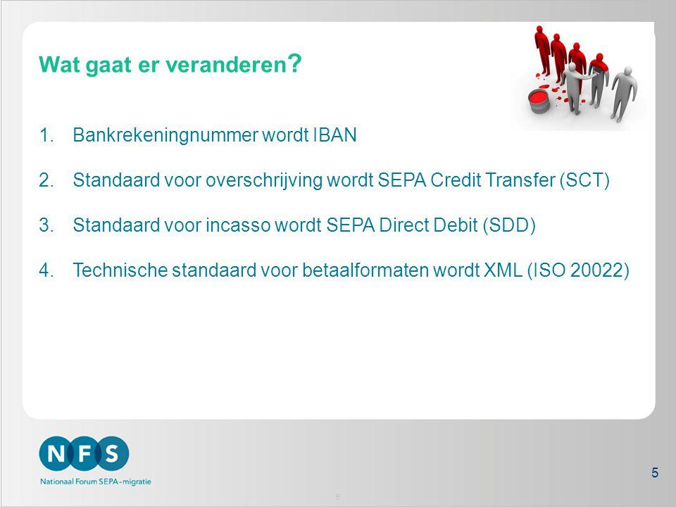 5 Wat gaat er veranderen ? 1.Bankrekeningnummer wordt IBAN 2.Standaard voor overschrijving wordt SEPA Credit Transfer (SCT) 3.Standaard voor incasso w