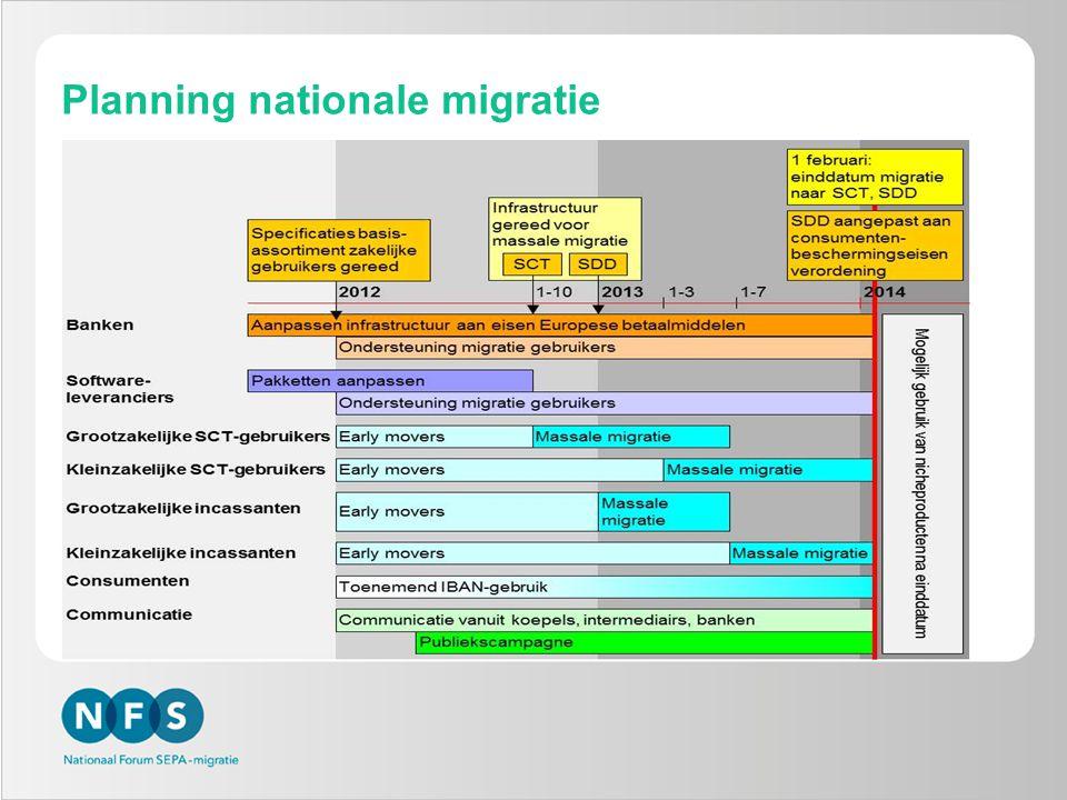 Percentage van totaal aantal overschrijvingen Bron: ECB en banken Migratieratio SCT Nederland en Europa 2,5% 30,3% 10 Loopt inmiddels snel op naar 22% in maart 2013 door migratie aantal grote partijen en omzetting iDEAL.