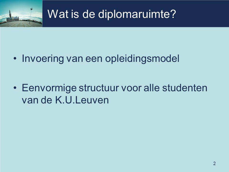 2 Wat is de diplomaruimte? Invoering van een opleidingsmodel Eenvormige structuur voor alle studenten van de K.U.Leuven