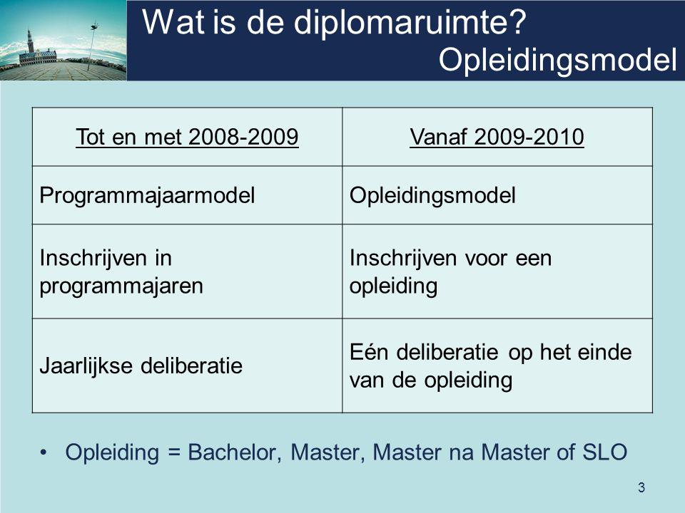3 Wat is de diplomaruimte? Opleiding = Bachelor, Master, Master na Master of SLO Opleidingsmodel Tot en met 2008-2009Vanaf 2009-2010 Programmajaarmode