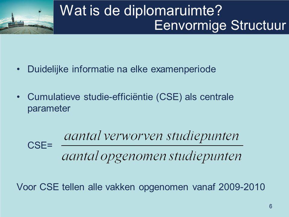 6 Wat is de diplomaruimte? Duidelijke informatie na elke examenperiode Cumulatieve studie-efficiëntie (CSE) als centrale parameter CSE= Voor CSE telle
