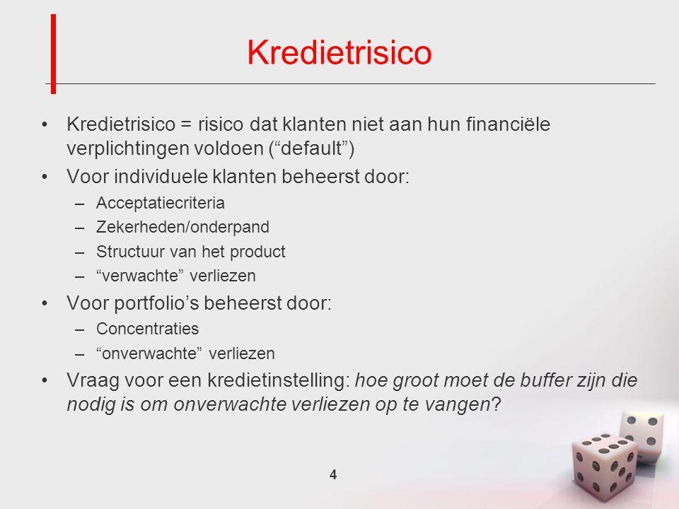 4 Kredietrisico Kredietrisico = risico dat klanten niet aan hun financiële verplichtingen voldoen ( default ) Voor individuele klanten beheerst door: –Acceptatiecriteria –Zekerheden/onderpand –Structuur van het product – verwachte verliezen Voor portfolio's beheerst door: –Concentraties – onverwachte verliezen Vraag voor een kredietinstelling: hoe groot moet de buffer zijn die nodig is om onverwachte verliezen op te vangen
