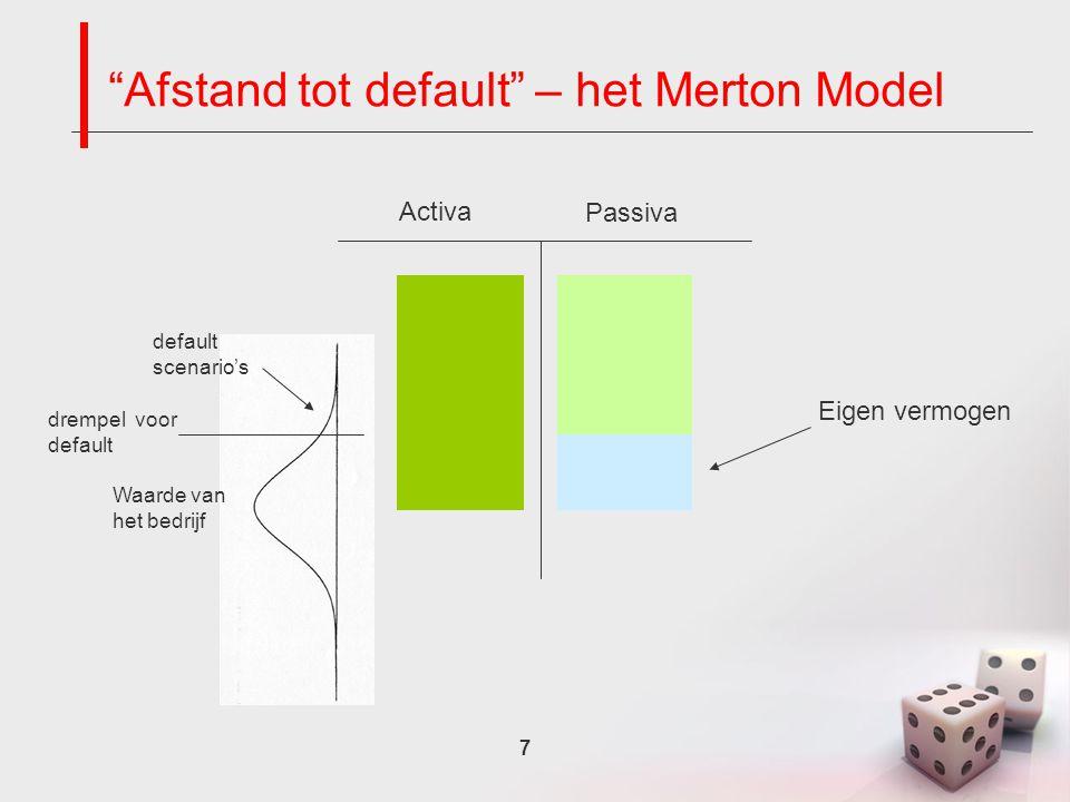 7 Afstand tot default – het Merton Model Activa Passiva Eigen vermogen Waarde van het bedrijf default scenario's drempel voor default