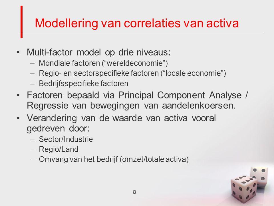 8 Modellering van correlaties van activa Multi-factor model op drie niveaus: –Mondiale factoren ( wereldeconomie ) –Regio- en sectorspecifieke factoren ( locale economie ) –Bedrijfsspecifieke factoren Factoren bepaald via Principal Component Analyse / Regressie van bewegingen van aandelenkoersen.